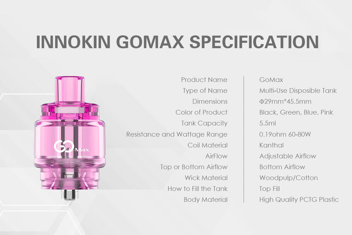 Innokin GoMax Sub-Ohm Tank 5.5ml Specifications